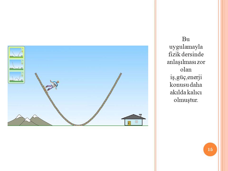 Bu uygulamayla fizik dersinde anlaşılması zor olan iş,güç,enerji konusu daha akılda kalıcı olmuştur.