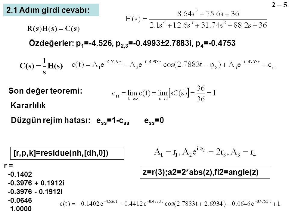 Özdeğerler: p1=-4.526, p2,3=-0.4993±2.7883i, p4=-0.4753
