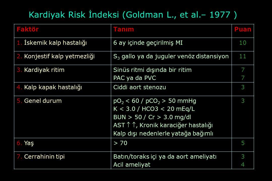 Kardiyak Risk İndeksi (Goldman L., et al.– 1977 )