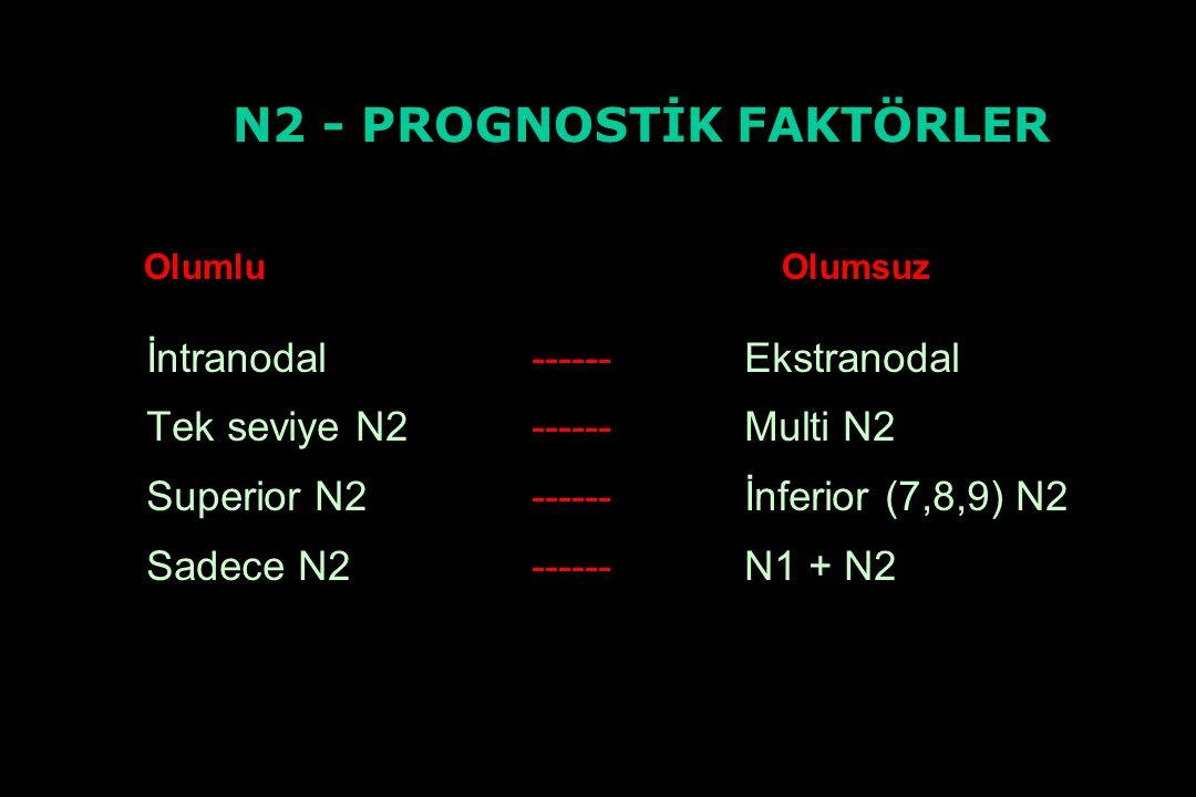 N2 - PROGNOSTİK FAKTÖRLER
