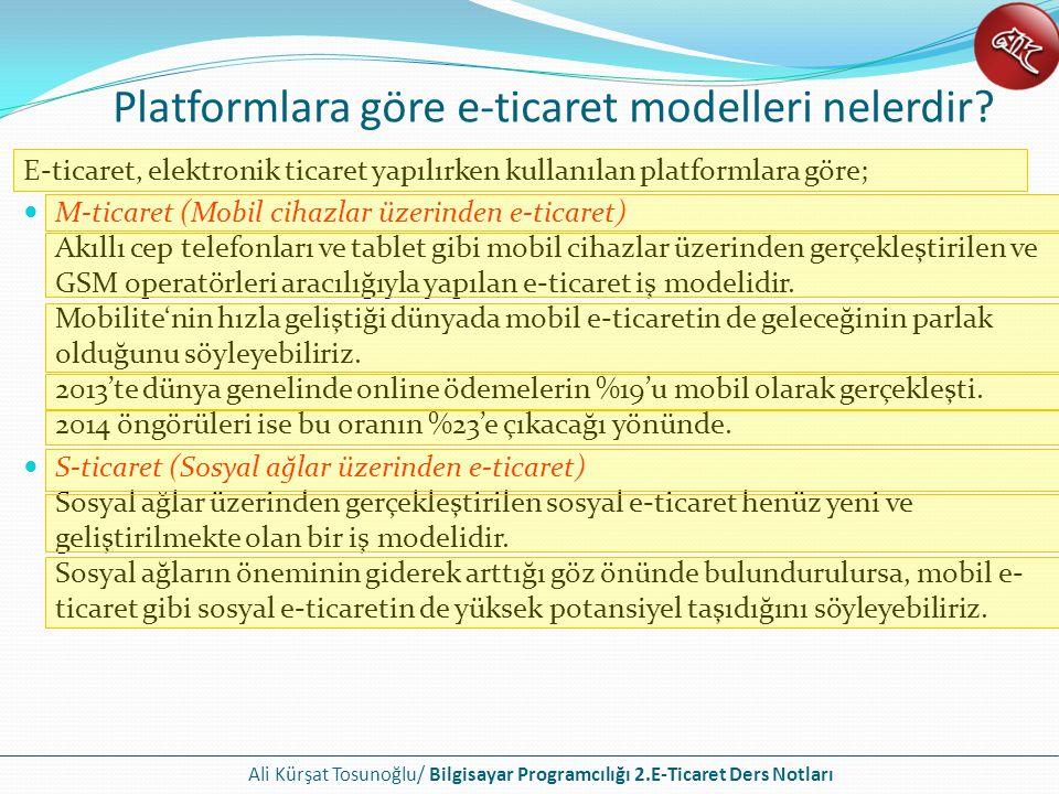 Platformlara göre e-ticaret modelleri nelerdir