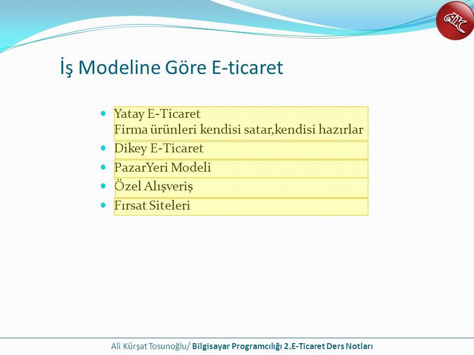 İş Modeline Göre E-ticaret
