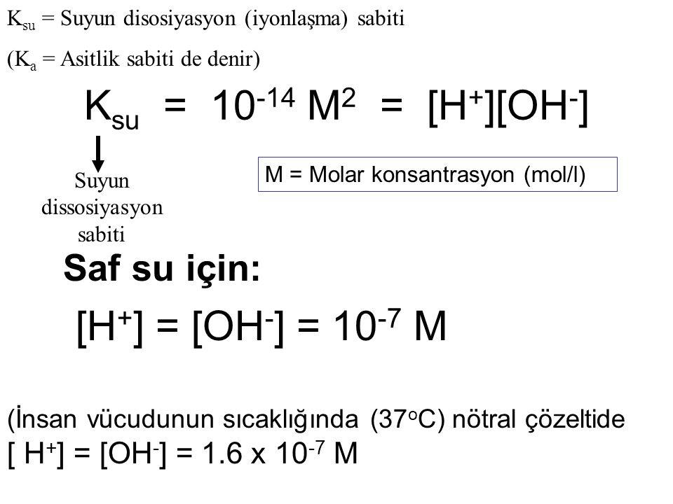 Suyun dissosiyasyon sabiti