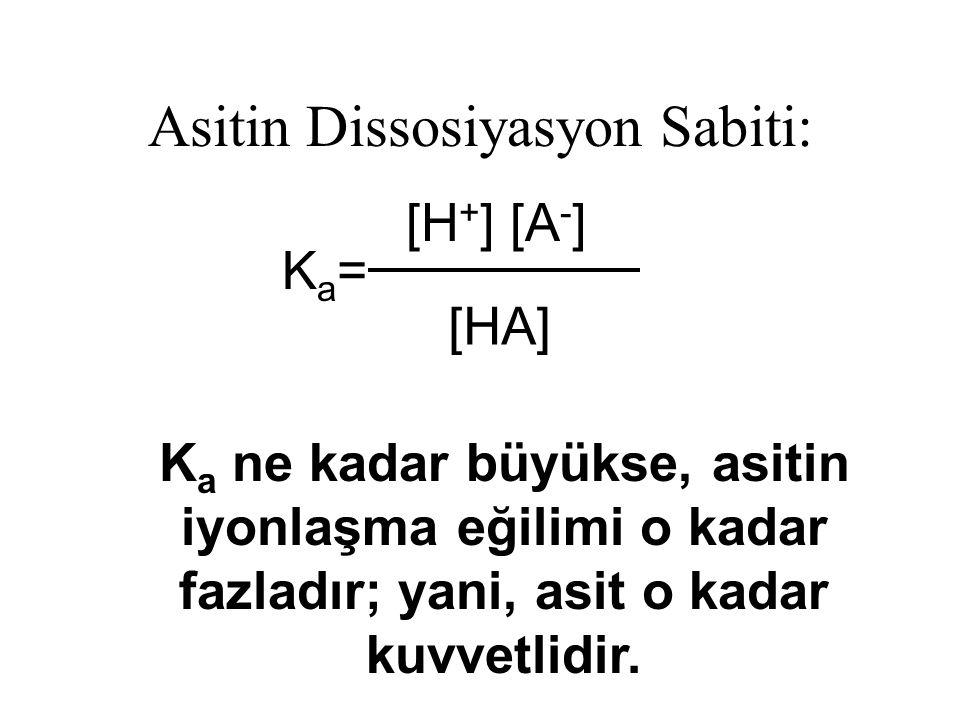Asitin Dissosiyasyon Sabiti: