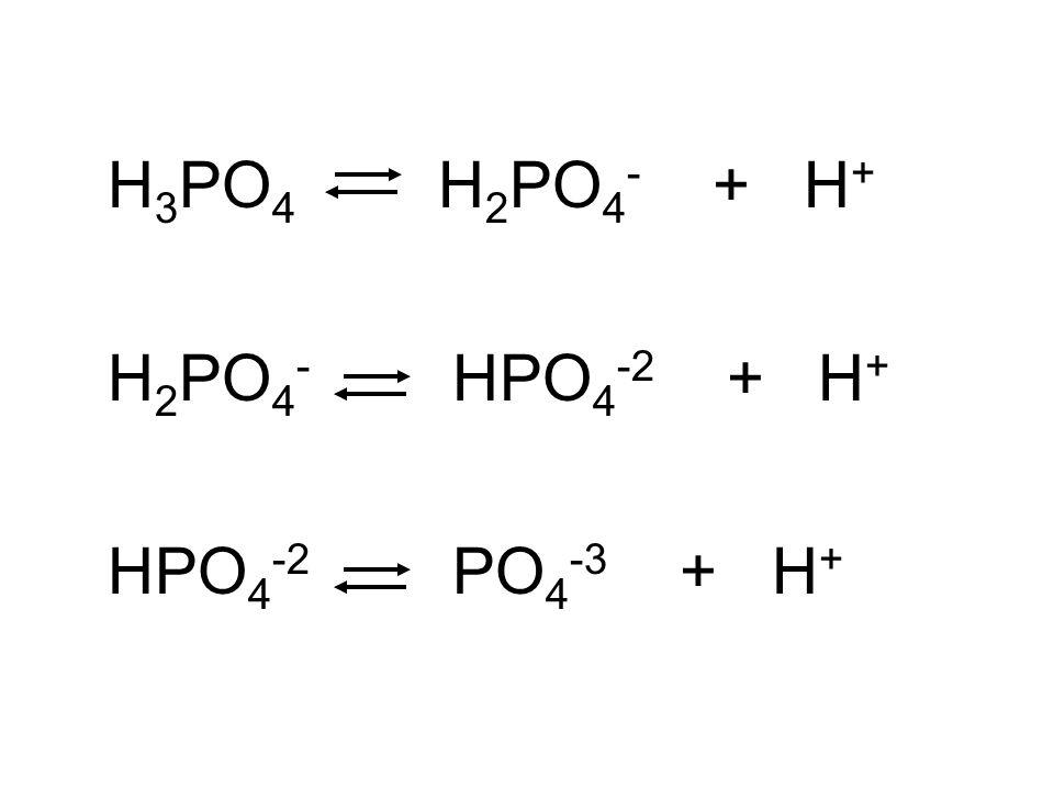 H3PO4 H2PO4- + H+ H2PO4- HPO4-2 + H+ HPO4-2 PO4-3 + H+
