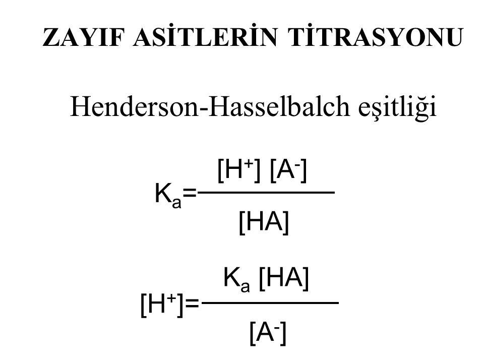 ZAYIF ASİTLERİN TİTRASYONU Henderson-Hasselbalch eşitliği
