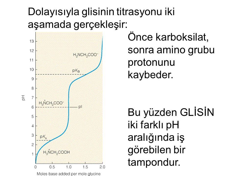 Dolayısıyla glisinin titrasyonu iki aşamada gerçekleşir: