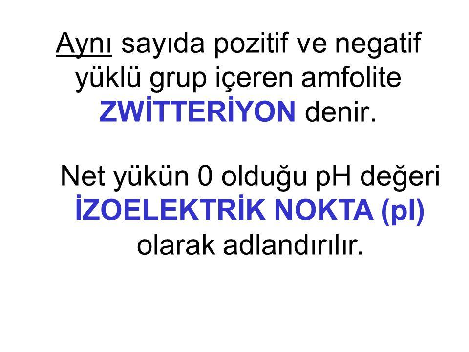 Aynı sayıda pozitif ve negatif yüklü grup içeren amfolite ZWİTTERİYON denir.