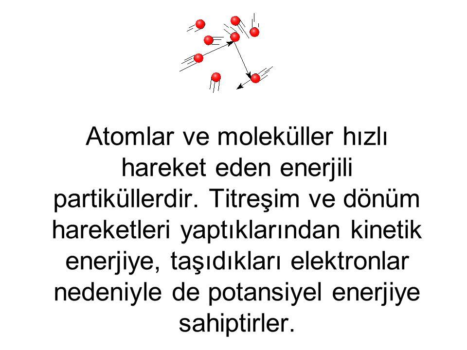Atomlar ve moleküller hızlı hareket eden enerjili partiküllerdir