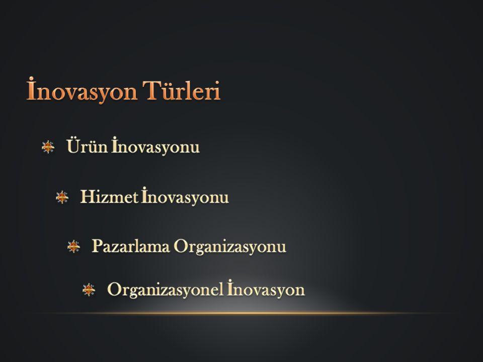 İnovasyon Türleri Ürün İnovasyonu Hizmet İnovasyonu
