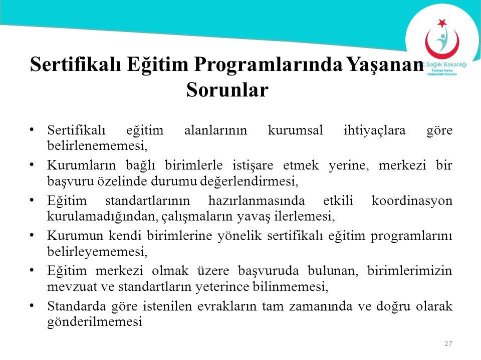 Sertifikalı Eğitim Programlarında Yaşanan Sorunlar