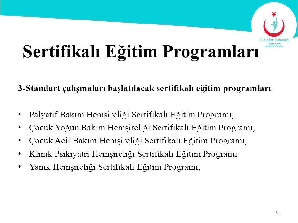 Sertifikalı Eğitim Programları