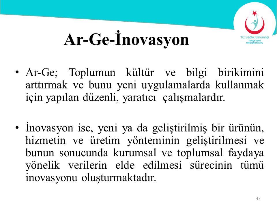 Ar-Ge-İnovasyon