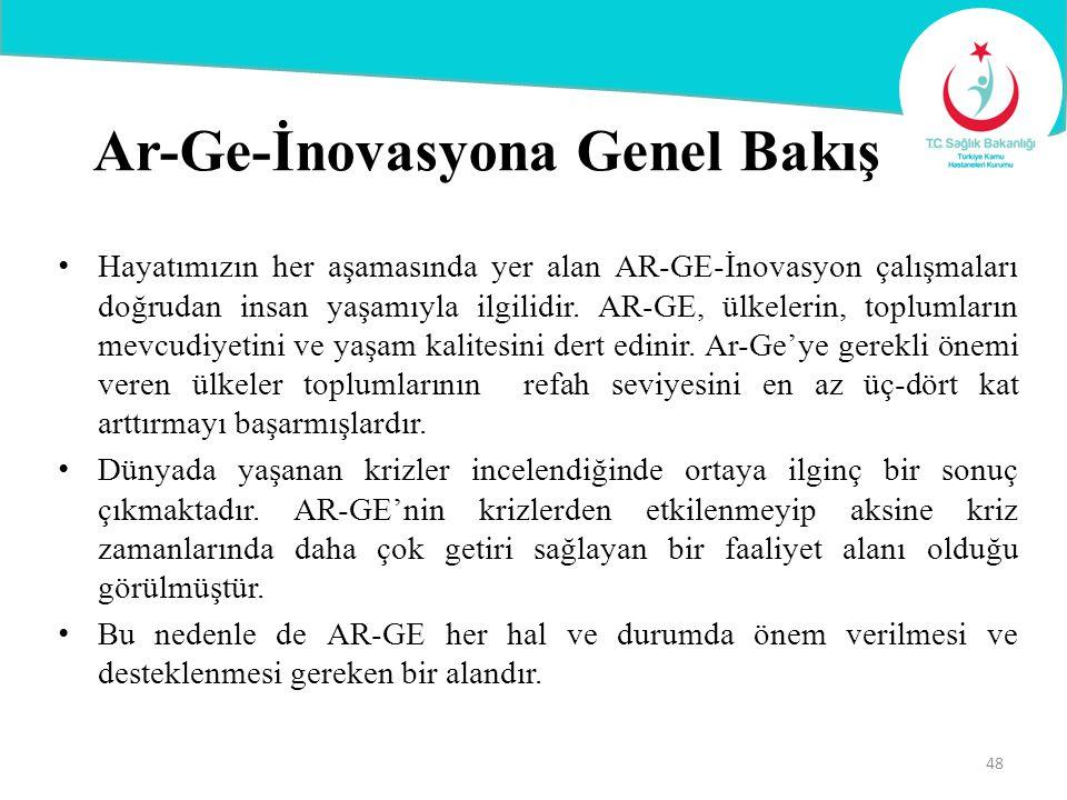 Ar-Ge-İnovasyona Genel Bakış