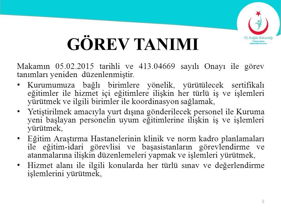 GÖREV TANIMI Makamın 05.02.2015 tarihli ve 413.04669 sayılı Onayı ile görev tanımları yeniden düzenlenmiştir.
