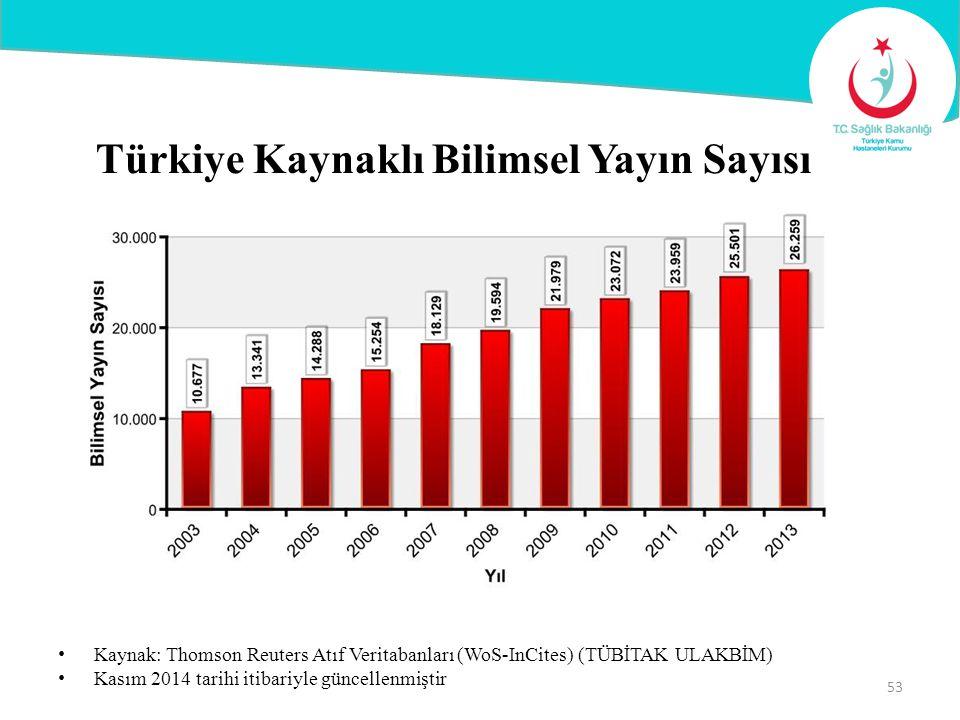 Türkiye Kaynaklı Bilimsel Yayın Sayısı