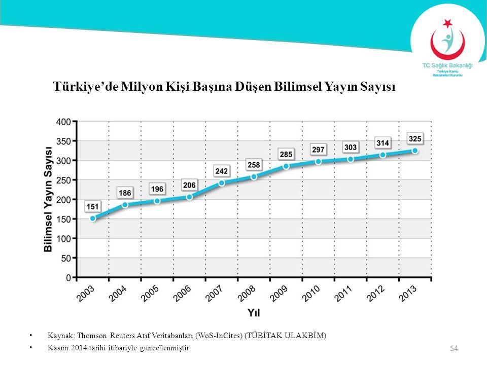 Türkiye'de Milyon Kişi Başına Düşen Bilimsel Yayın Sayısı