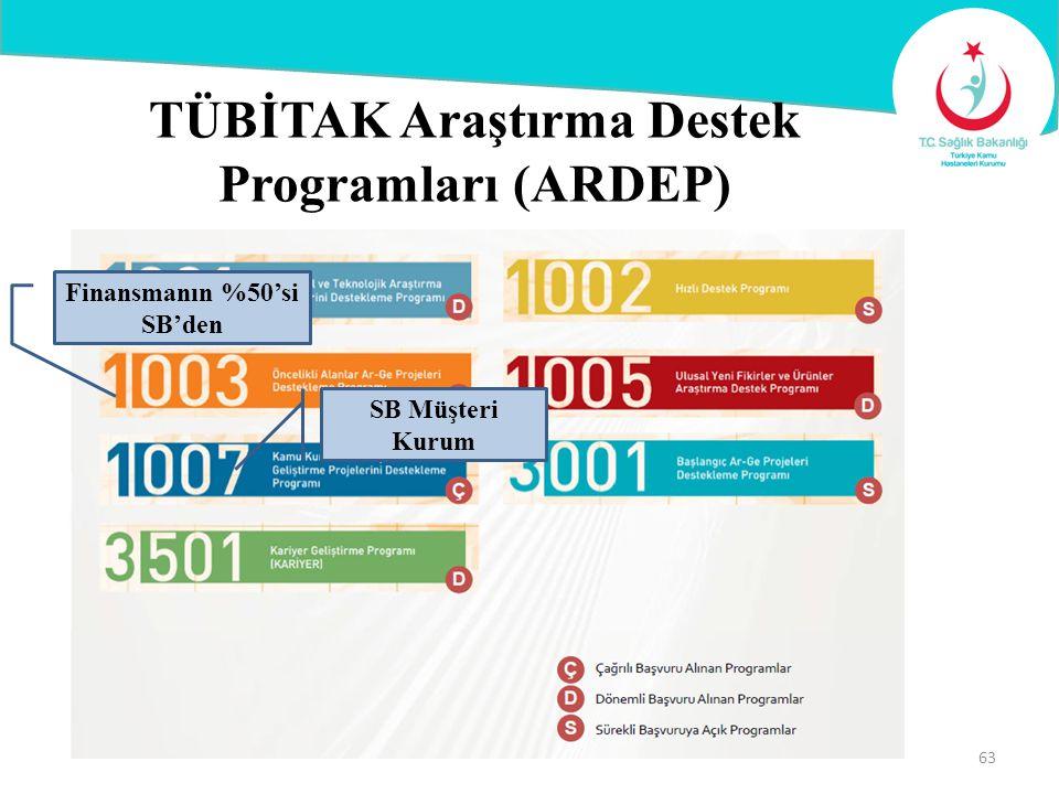 TÜBİTAK Araştırma Destek Programları (ARDEP)