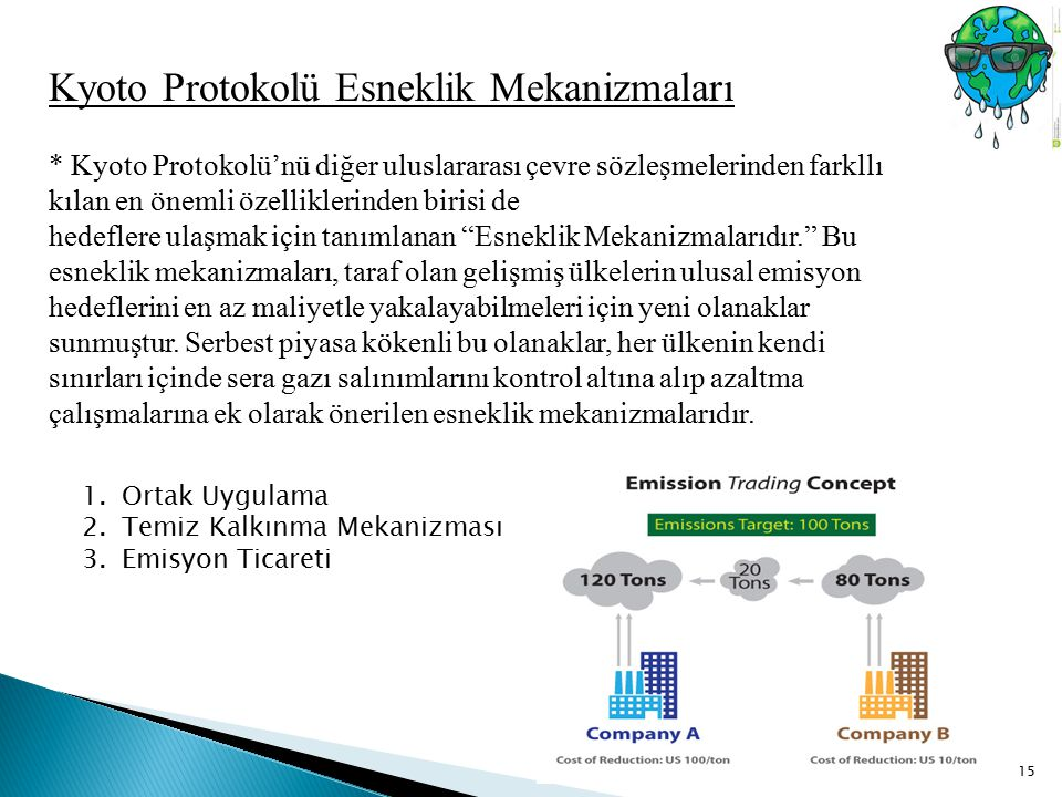 Kyoto Protokolü Esneklik Mekanizmaları