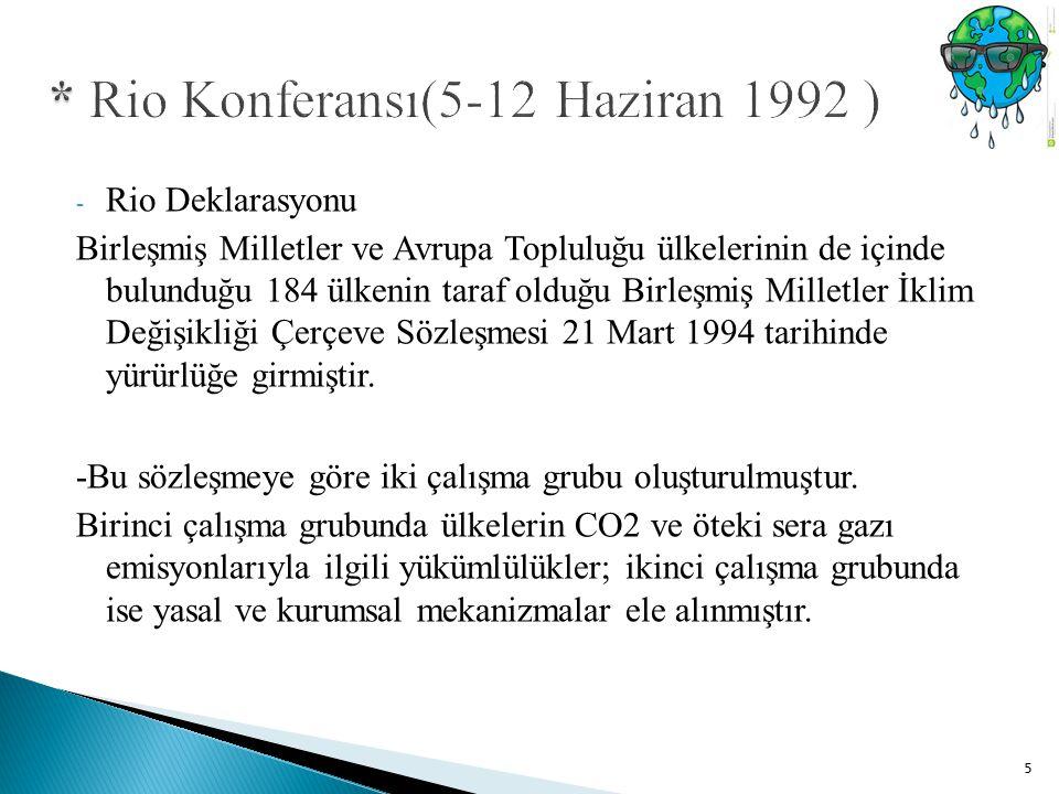 * Rio Konferansı(5-12 Haziran 1992 )