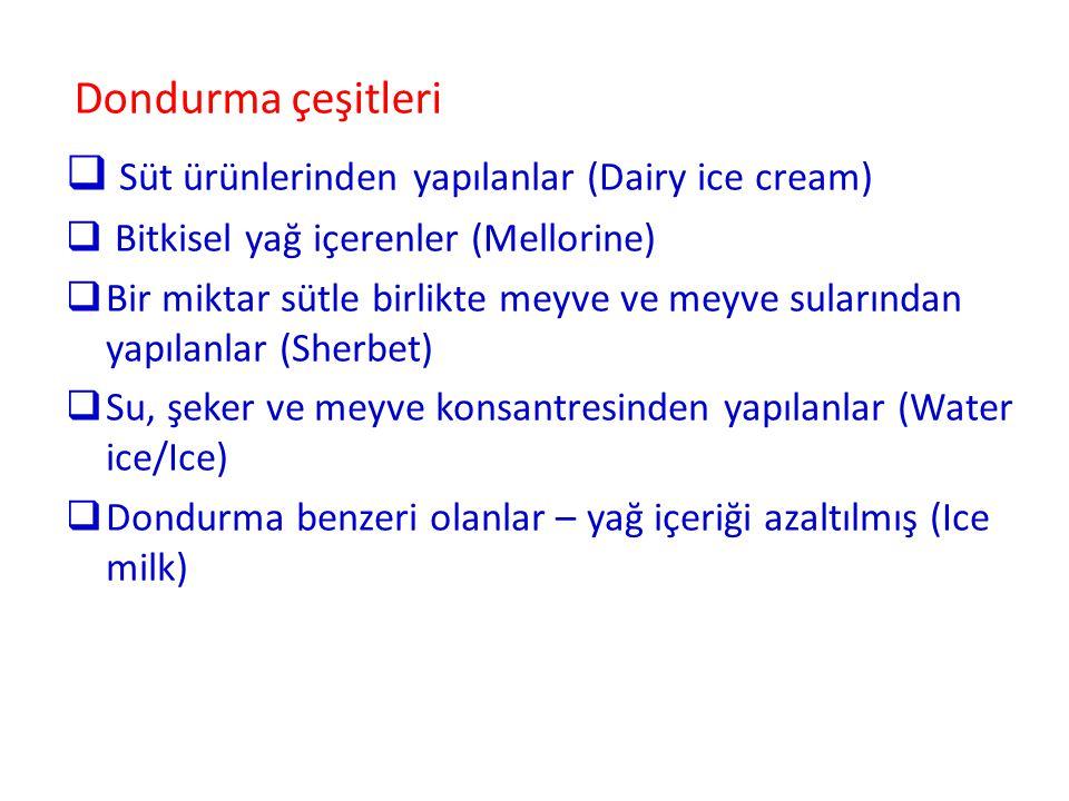 Süt ürünlerinden yapılanlar (Dairy ice cream)