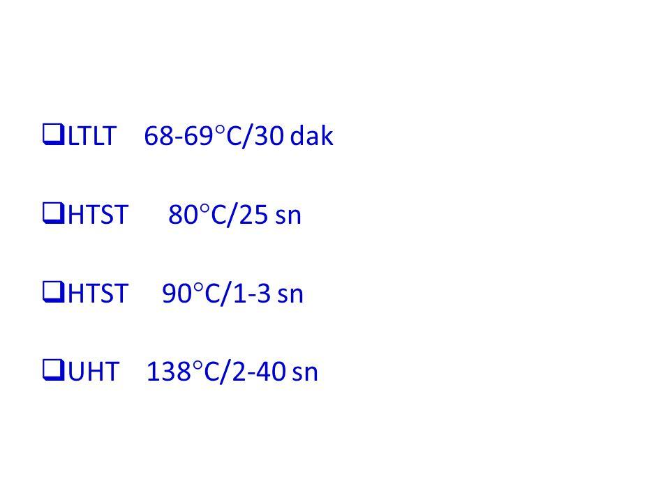 LTLT 68-69C/30 dak HTST 80C/25 sn HTST 90C/1-3 sn UHT 138C/2-40 sn