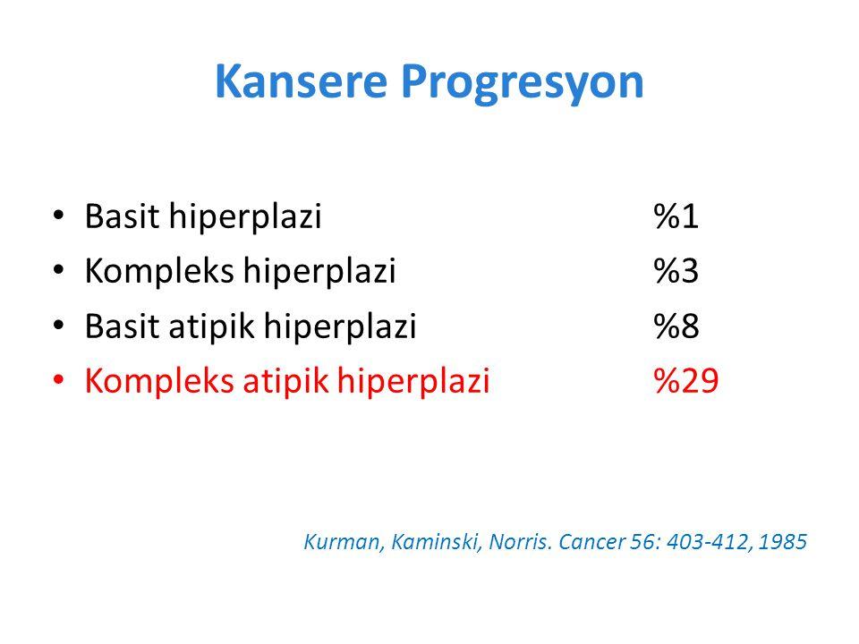 Kansere Progresyon Basit hiperplazi %1 Kompleks hiperplazi %3