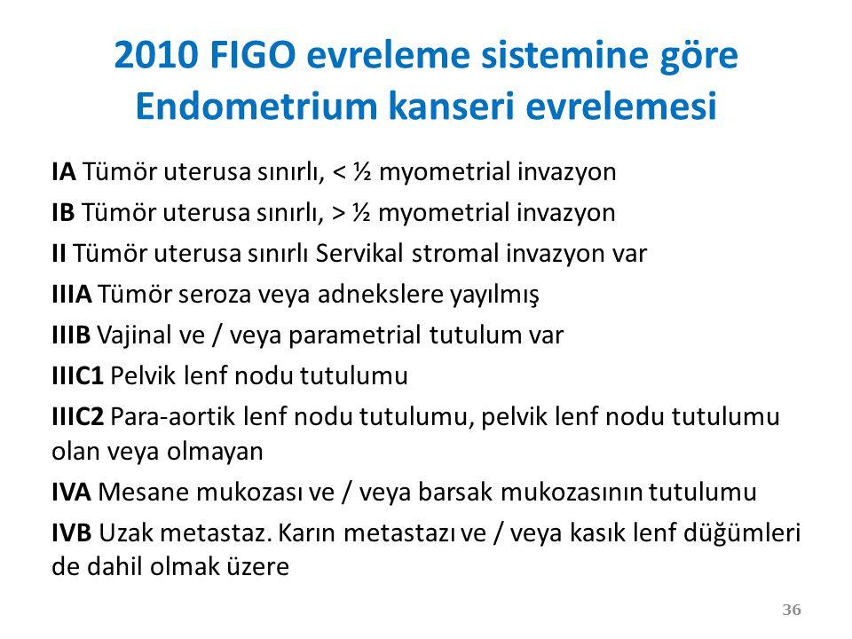 2010 FIGO evreleme sistemine göre Endometrium kanseri evrelemesi