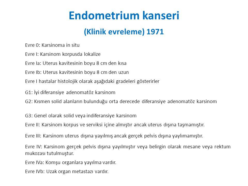 Endometrium kanseri (Klinik evreleme) 1971
