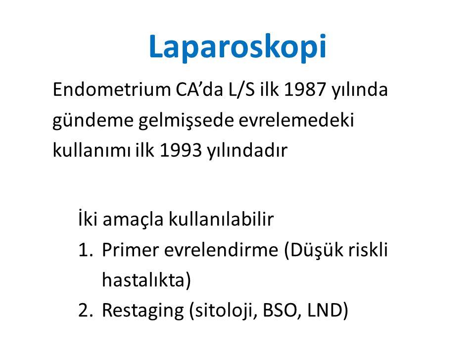 Laparoskopi Endometrium CA'da L/S ilk 1987 yılında gündeme gelmişsede evrelemedeki kullanımı ilk 1993 yılındadır.