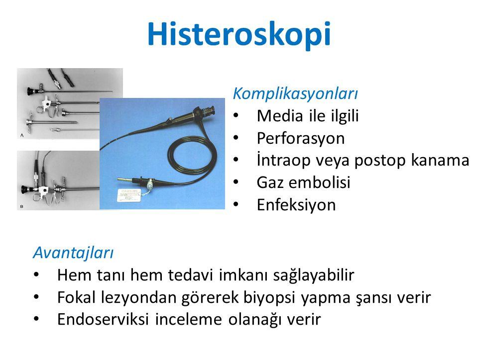 Histeroskopi Komplikasyonları Media ile ilgili Perforasyon