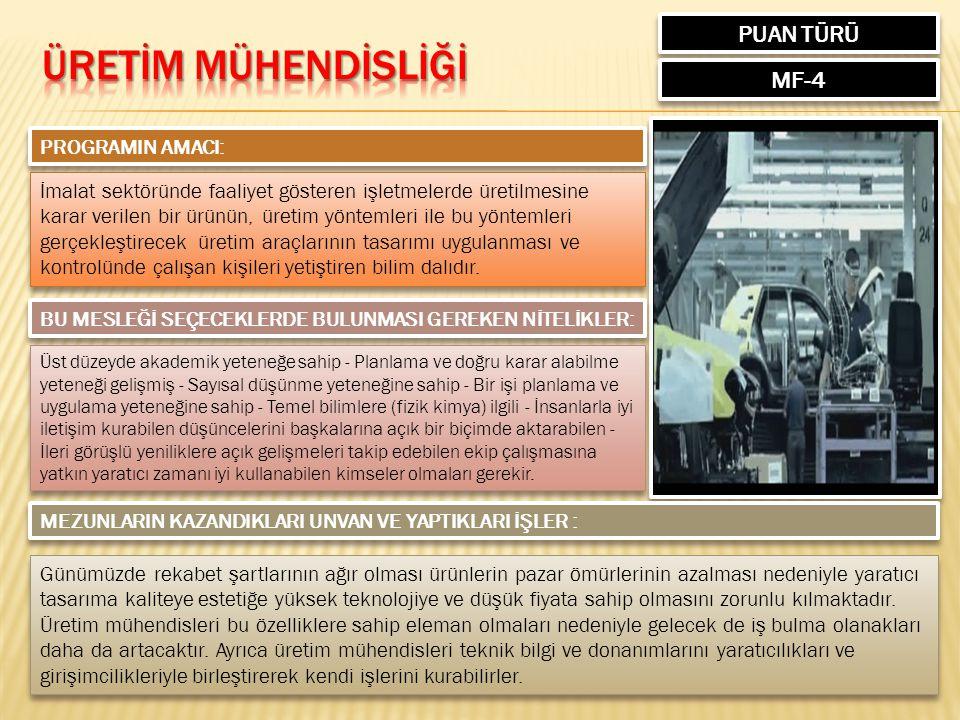 ÜRETİM MÜHENDİSLİĞİ PUAN TÜRÜ MF-4 PROGRAMIN AMACI: