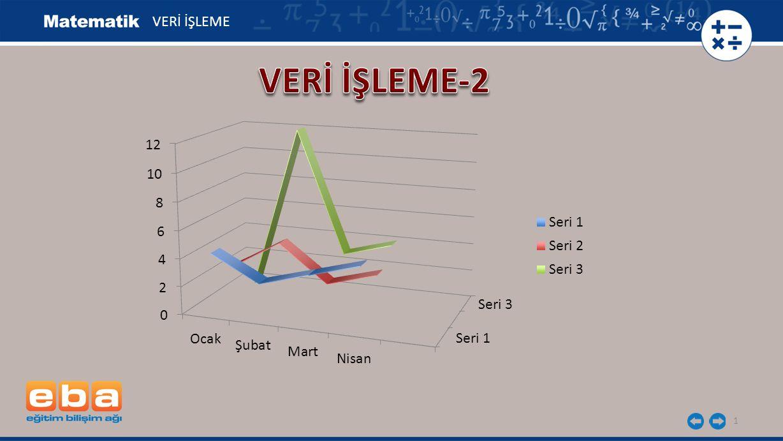 VERİ İŞLEME VERİ İŞLEME-2