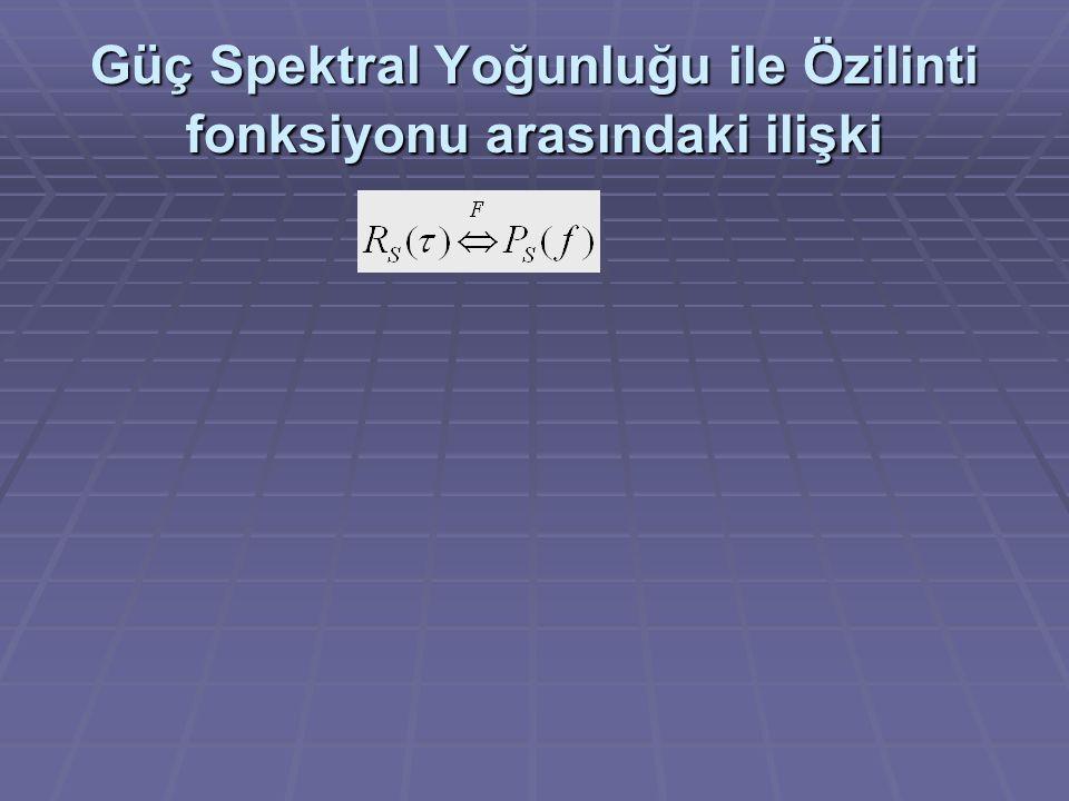 Güç Spektral Yoğunluğu ile Özilinti fonksiyonu arasındaki ilişki