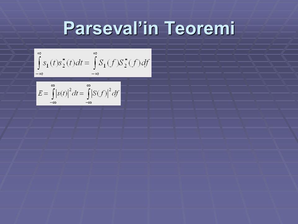 Parseval'in Teoremi