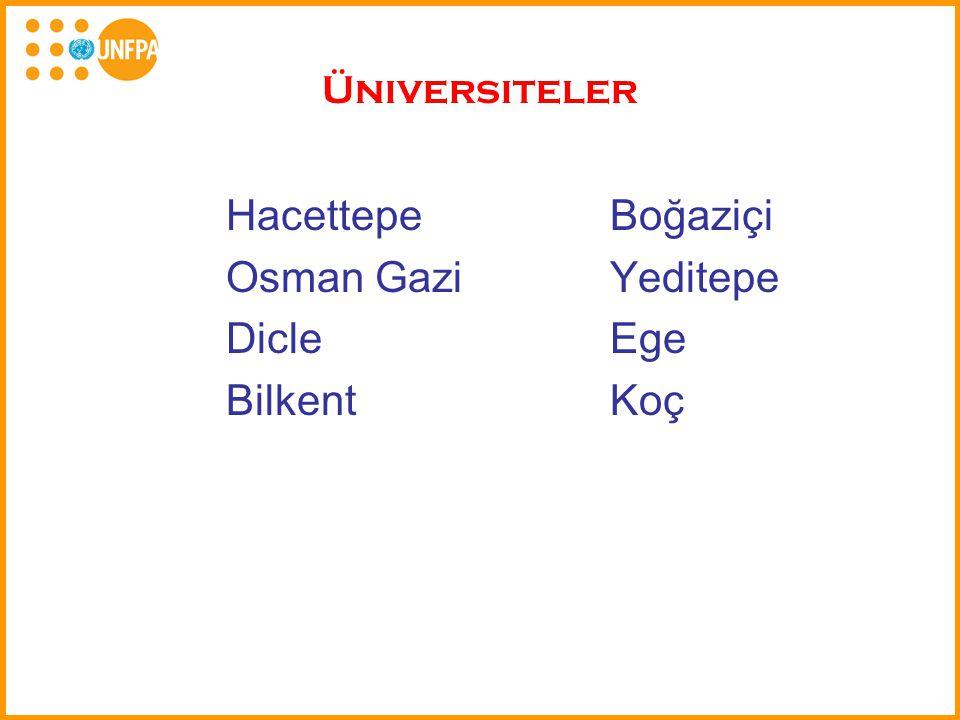 Hacettepe Boğaziçi Osman Gazi Yeditepe Dicle Ege Bilkent Koç