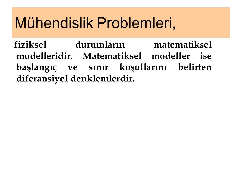 Mühendislik Problemleri,