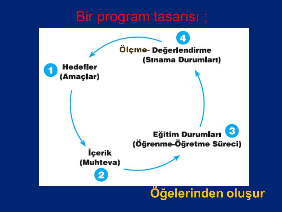 Bir program tasarısı ; Ölçme- Öğelerinden oluşur
