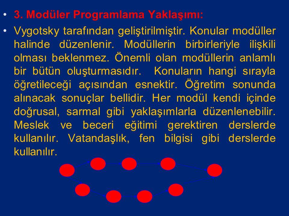 3. Modüler Programlama Yaklaşımı: