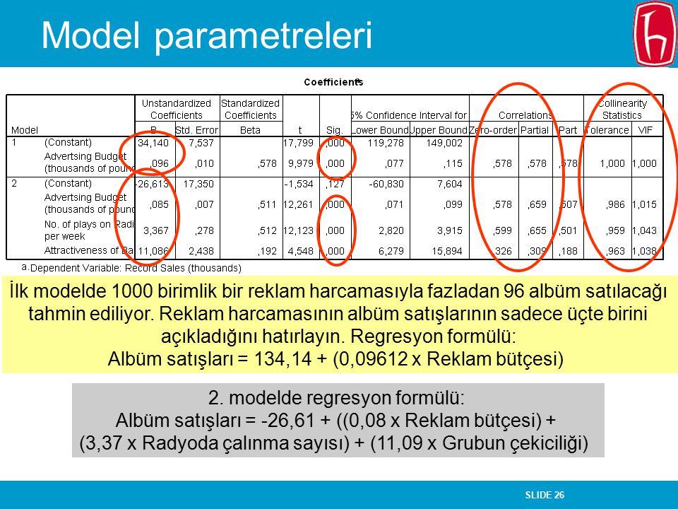 Model parametreleri İlk modelde 1000 birimlik bir reklam harcamasıyla fazladan 96 albüm satılacağı.