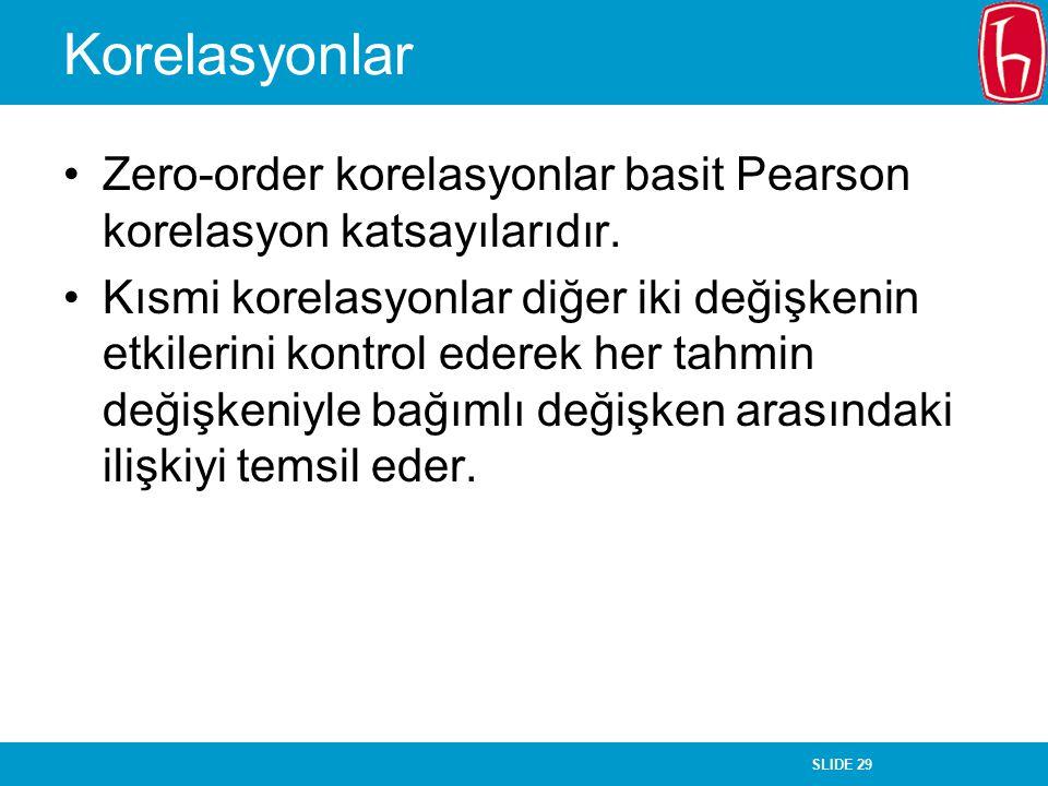 Korelasyonlar Zero-order korelasyonlar basit Pearson korelasyon katsayılarıdır.