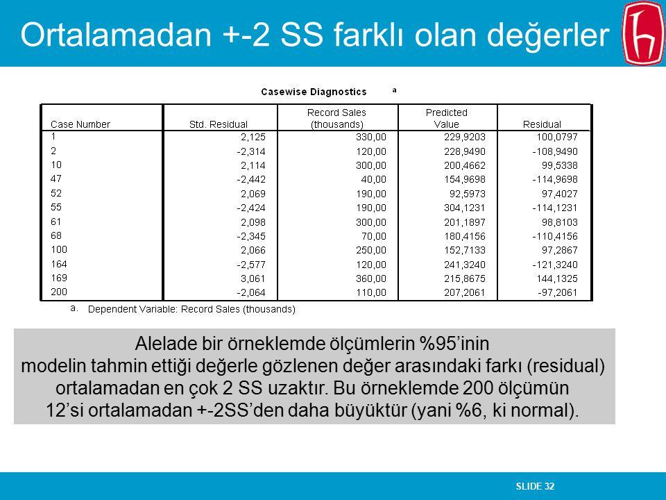 Ortalamadan +-2 SS farklı olan değerler