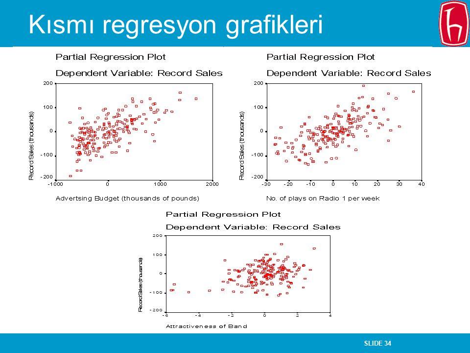 Kısmı regresyon grafikleri