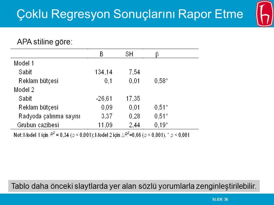 Çoklu Regresyon Sonuçlarını Rapor Etme