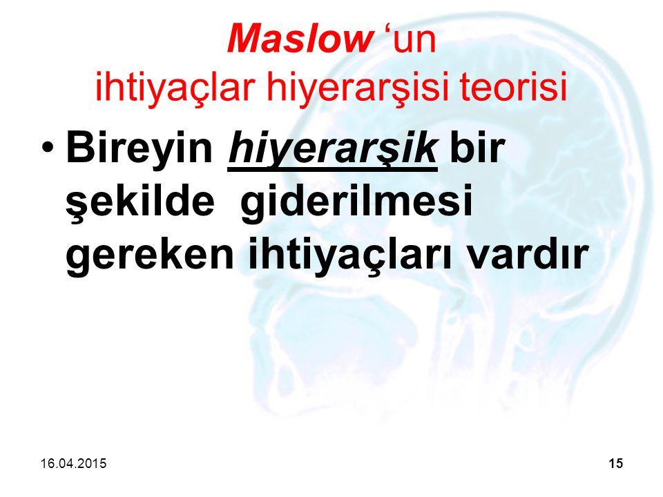 Maslow 'un ihtiyaçlar hiyerarşisi teorisi