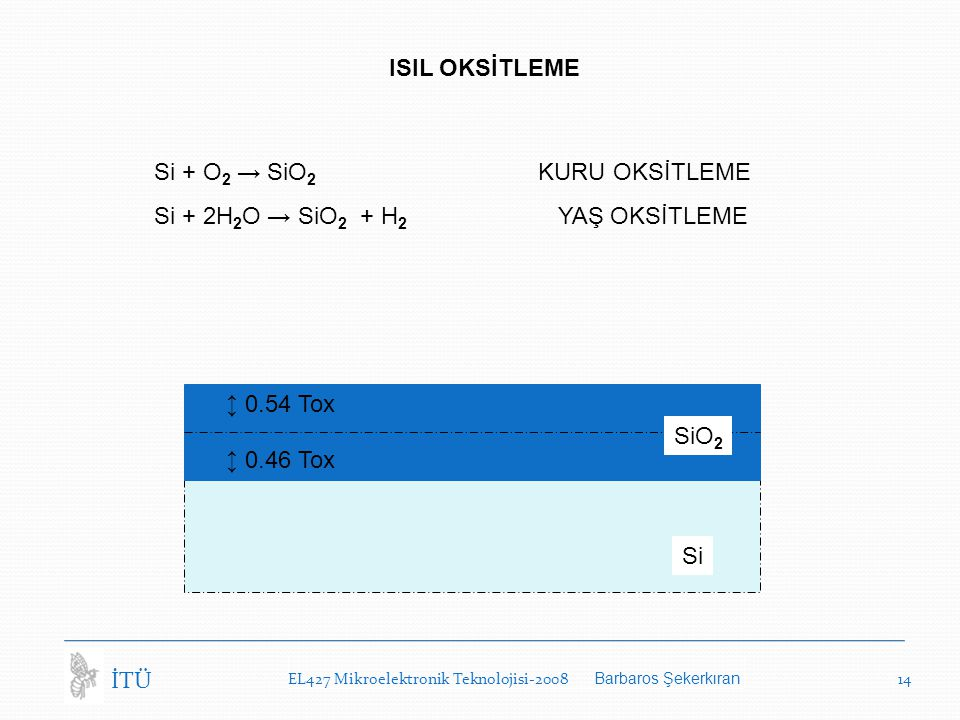 Si + O2 → SiO2 KURU OKSİTLEME Si + 2H2O → SiO2 + H2 YAŞ OKSİTLEME