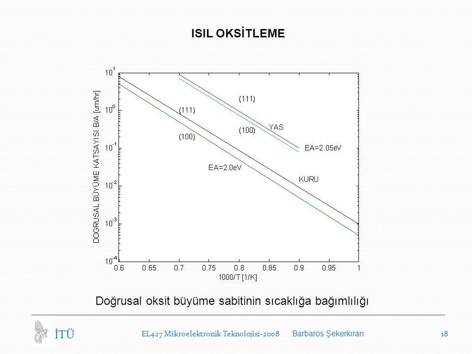 Doğrusal oksit büyüme sabitinin sıcaklığa bağımlılığı