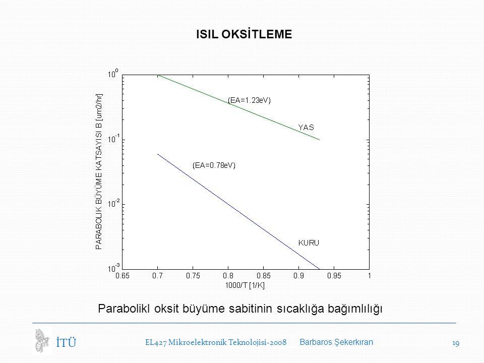 Parabolikl oksit büyüme sabitinin sıcaklığa bağımlılığı