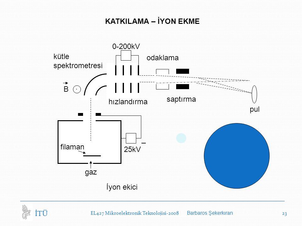 KATKILAMA – İYON EKME 0-200kV kütle odaklama spektrometresi . B