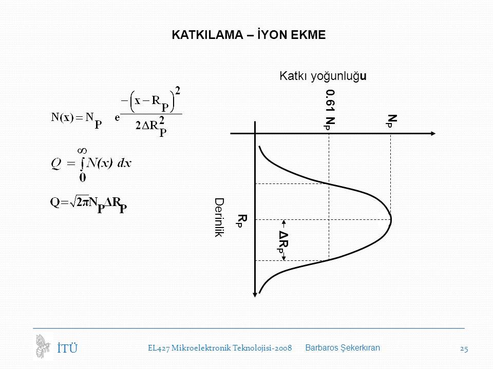 KATKILAMA – İYON EKME Katkı yoğunluğu 0.61 NP NP Derinlik RP ΔRP İTÜ